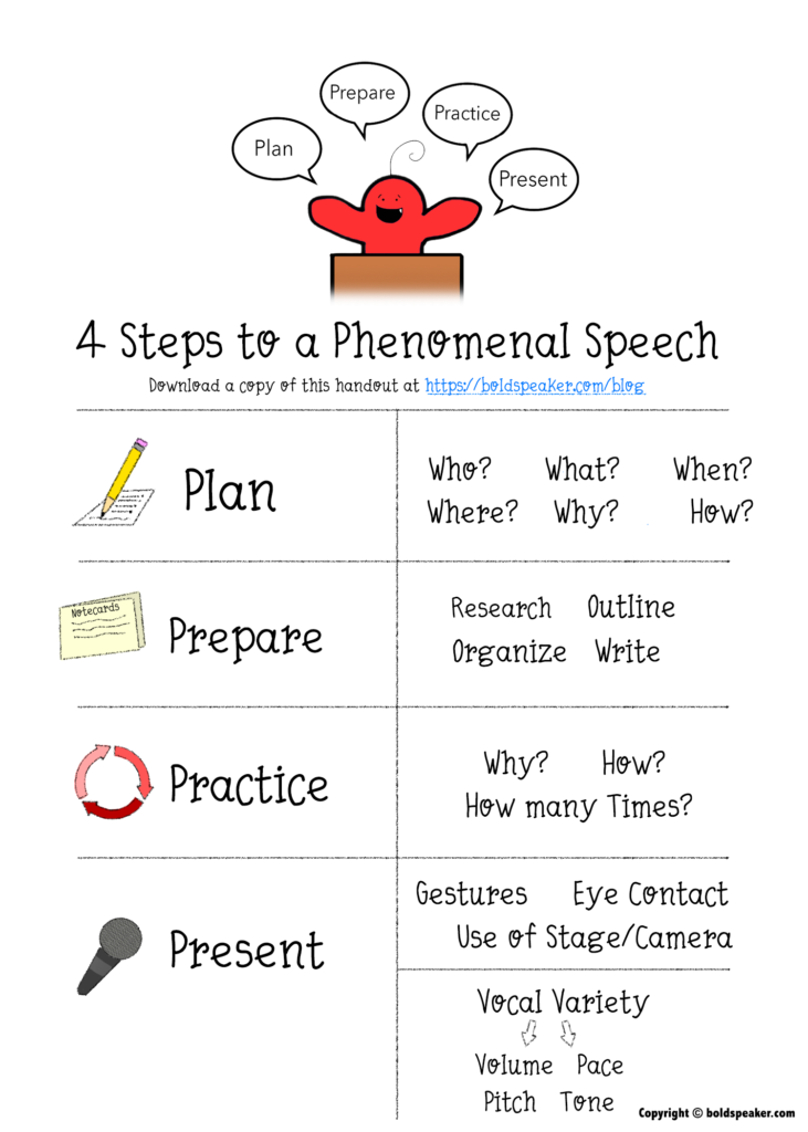 4 steps to a successful speech handout